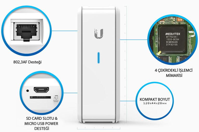 UBNT Unifi Cloud Key